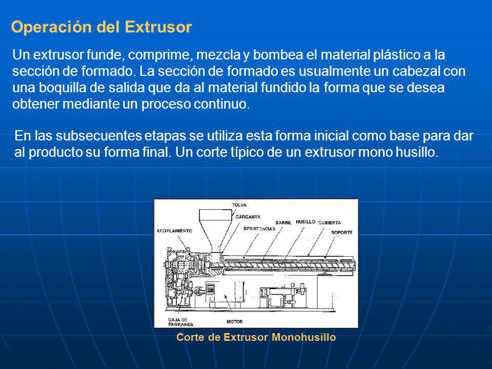Operación del Extrusor