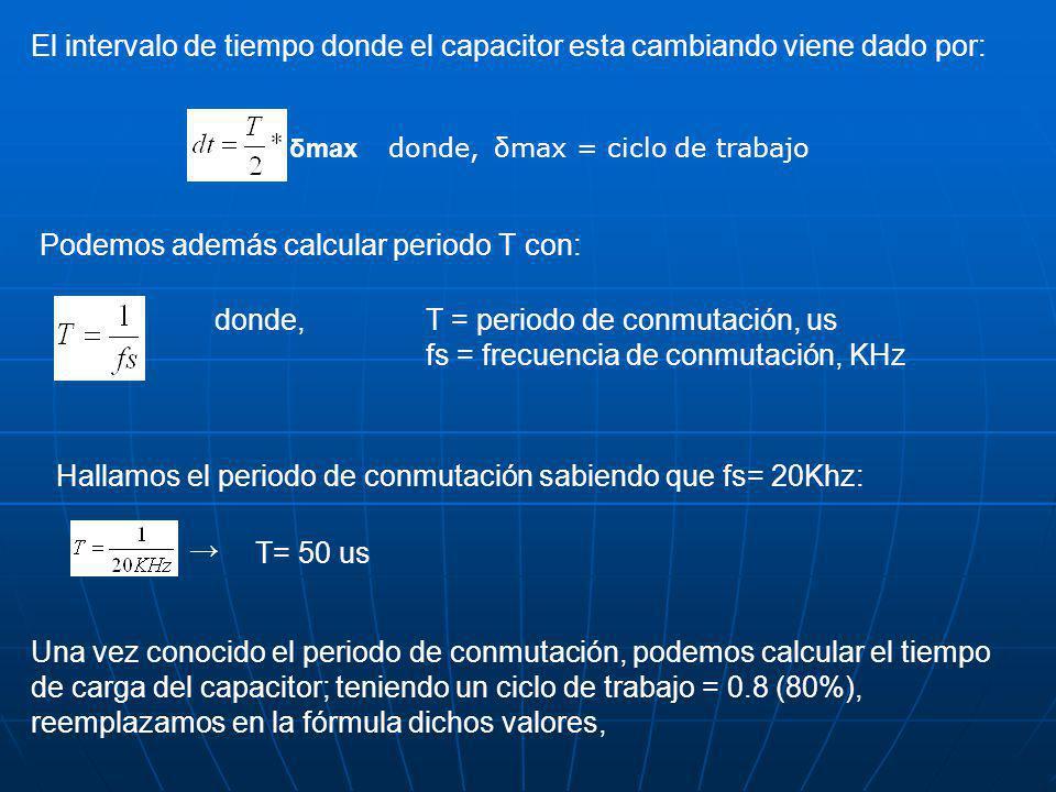 Podemos además calcular periodo T con: