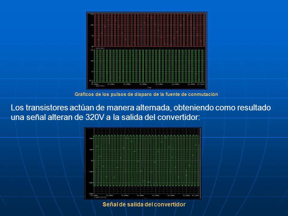 Gráficos de los pulsos de disparo de la fuente de conmutación
