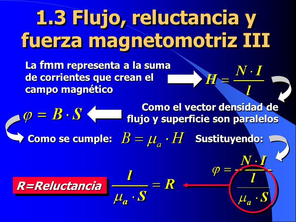 1.3 Flujo, reluctancia y fuerza magnetomotriz III
