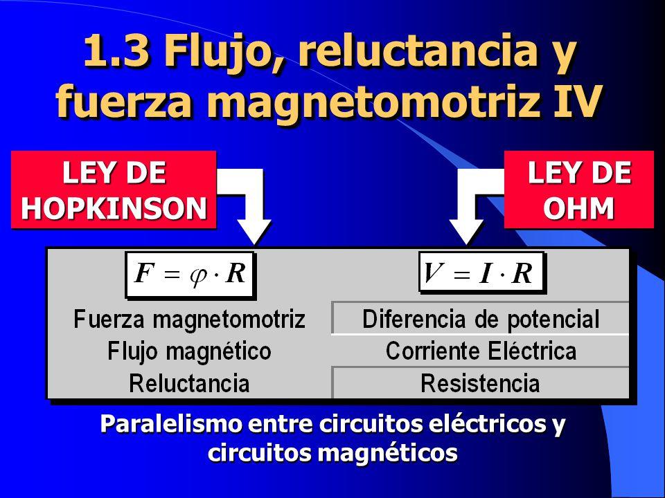 1.3 Flujo, reluctancia y fuerza magnetomotriz IV