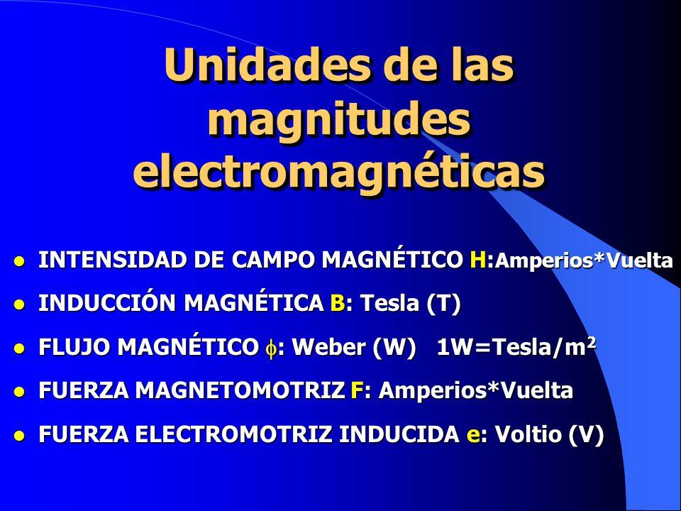 Unidades de las magnitudes electromagnéticas