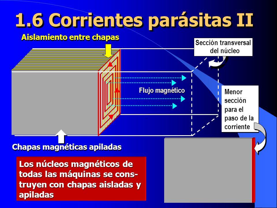 1.6 Corrientes parásitas II