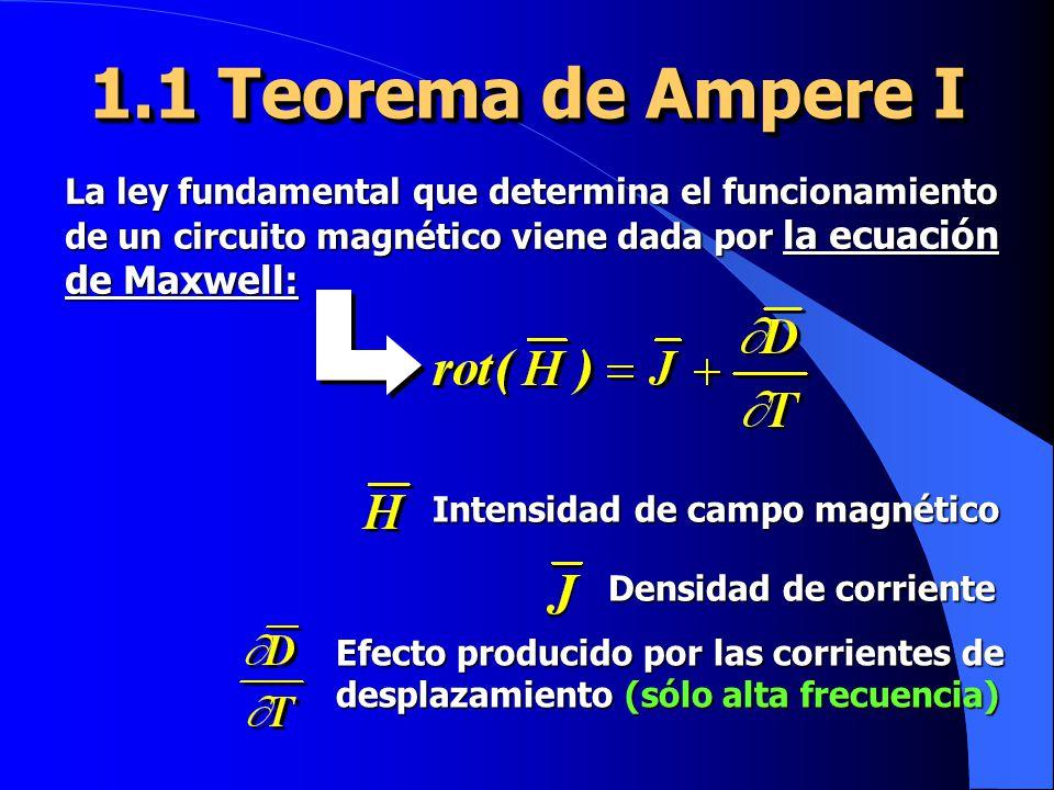 1.1 Teorema de Ampere I La ley fundamental que determina el funcionamiento de un circuito magnético viene dada por la ecuación de Maxwell: