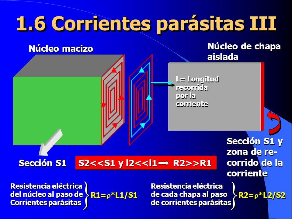 1.6 Corrientes parásitas III
