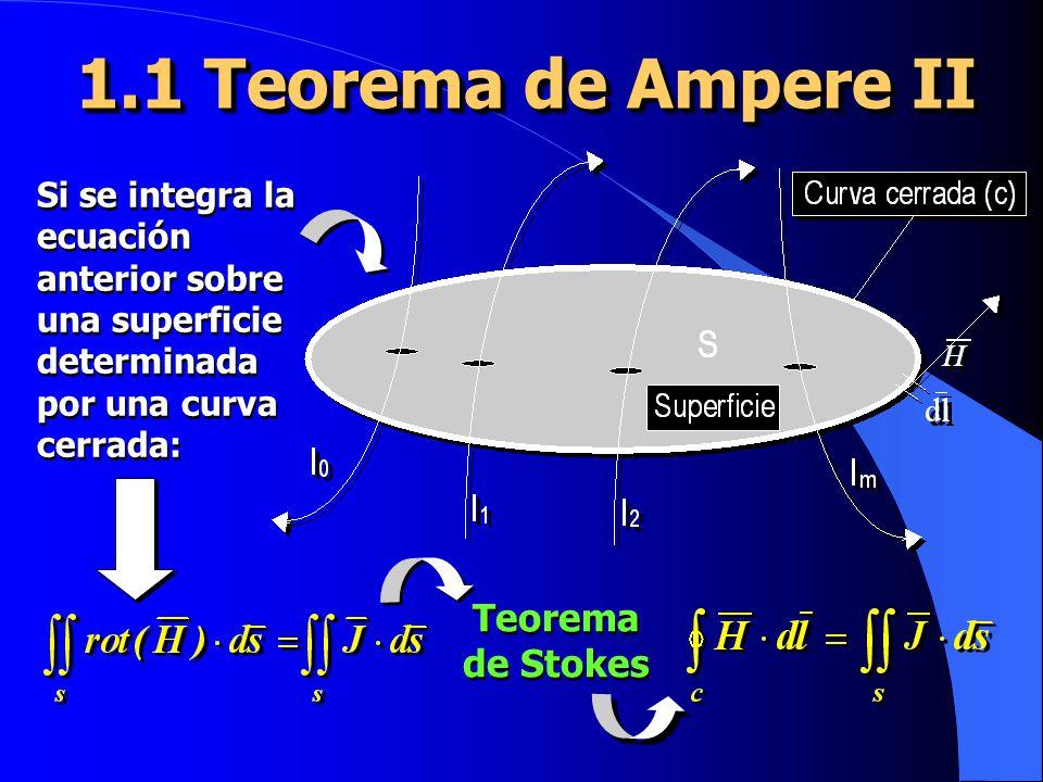 1.1 Teorema de Ampere II Teorema de Stokes