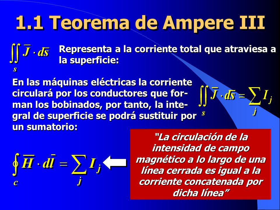 1.1 Teorema de Ampere III Representa a la corriente total que atraviesa a la superficie: