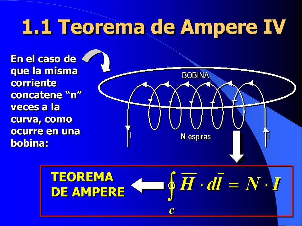 1.1 Teorema de Ampere IV TEOREMA DE AMPERE