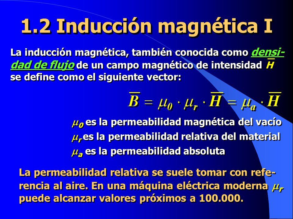 1.2 Inducción magnética I 0 es la permeabilidad magnética del vacío