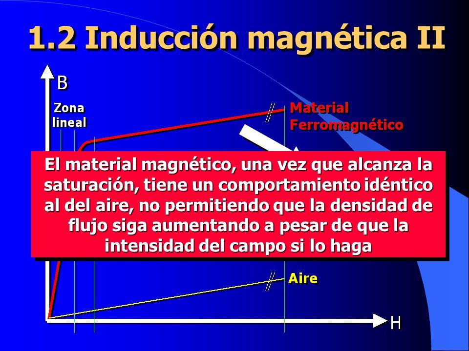 1.2 Inducción magnética II