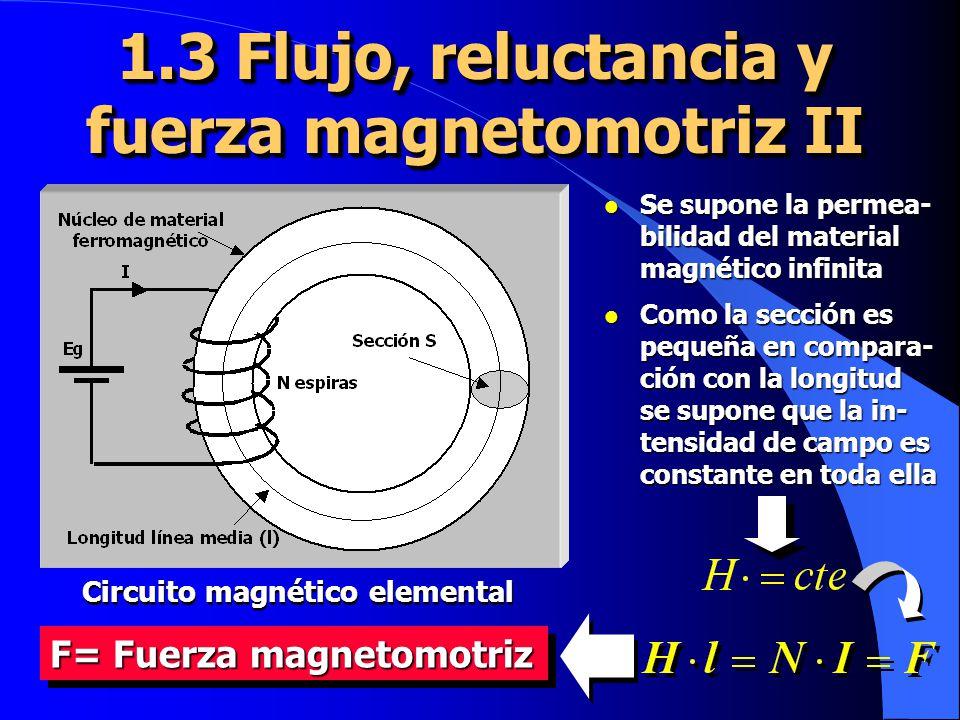 1.3 Flujo, reluctancia y fuerza magnetomotriz II