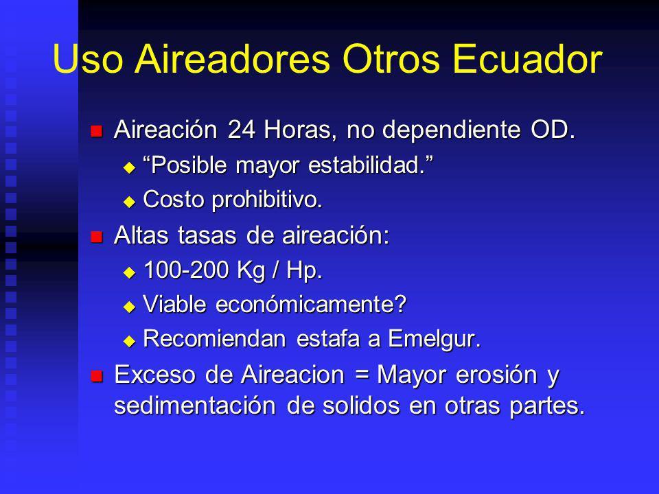 Uso Aireadores Otros Ecuador