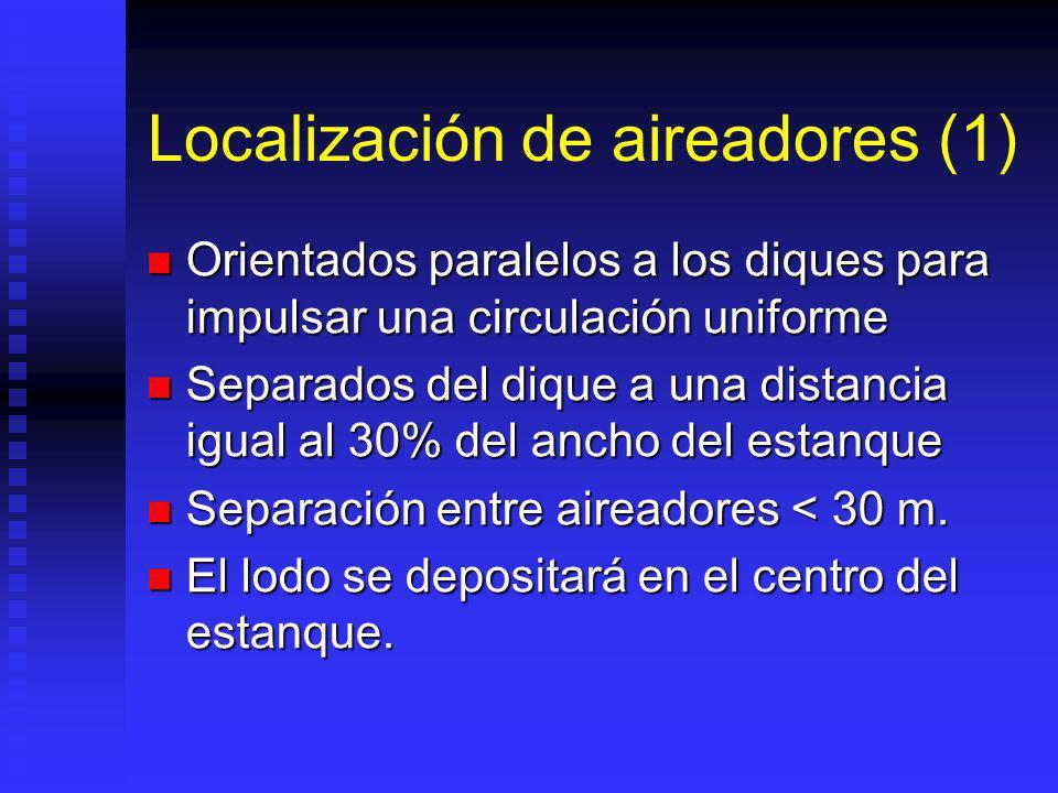 Localización de aireadores (1)