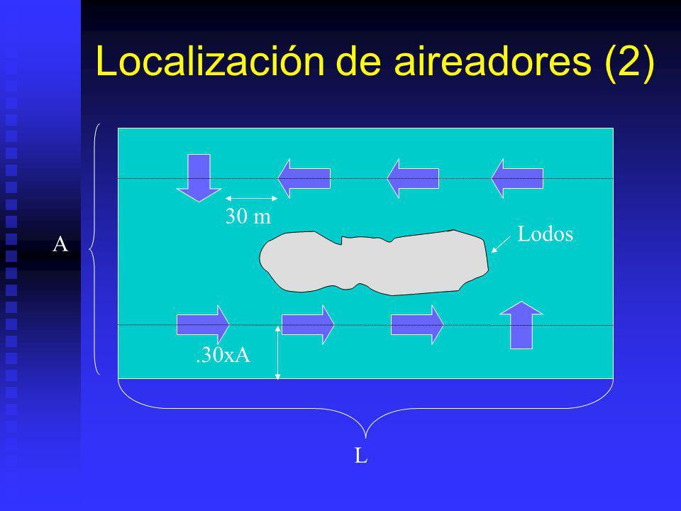 Localización de aireadores (2)