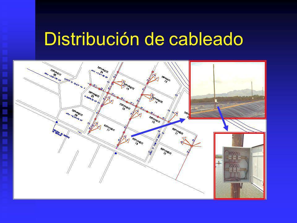 Distribución de cableado