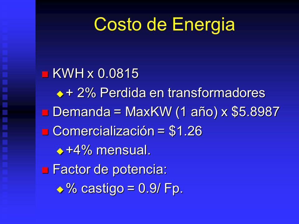 Costo de Energia KWH x 0.0815 + 2% Perdida en transformadores