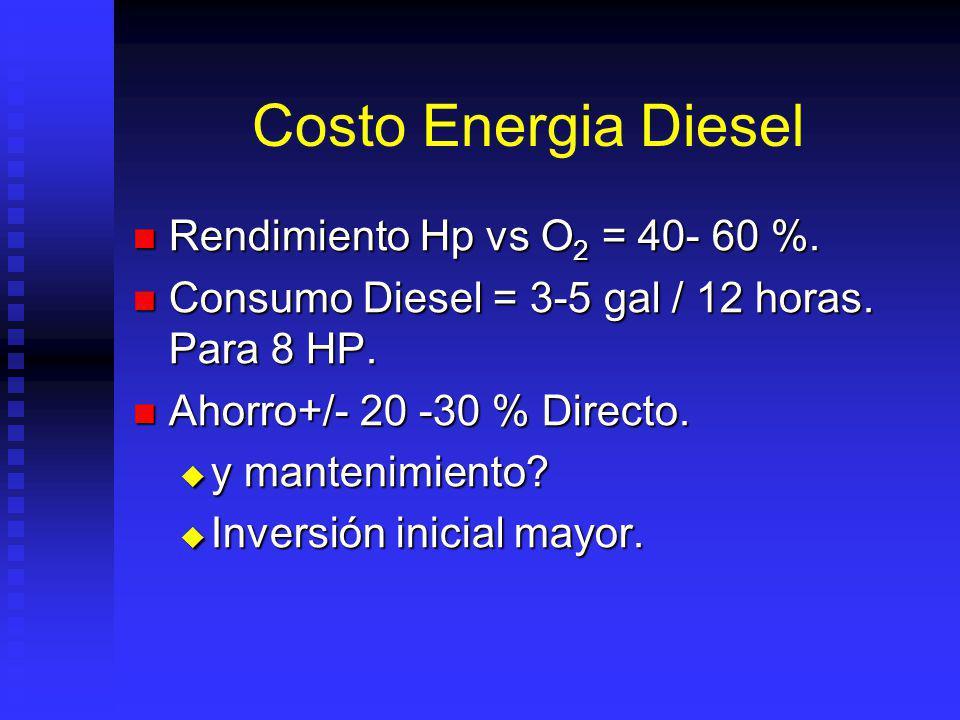 Costo Energia Diesel Rendimiento Hp vs O2 = 40- 60 %.