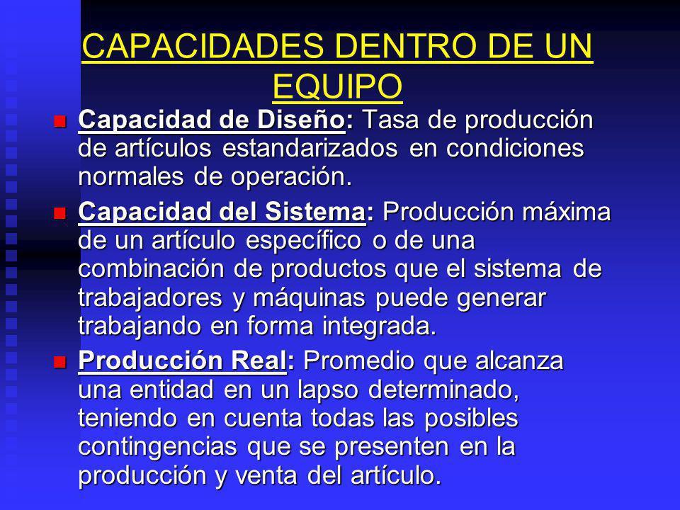 CAPACIDADES DENTRO DE UN EQUIPO