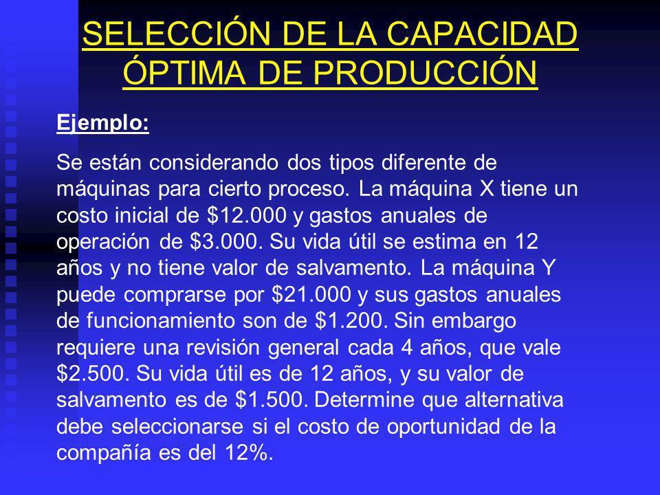 SELECCIÓN DE LA CAPACIDAD ÓPTIMA DE PRODUCCIÓN