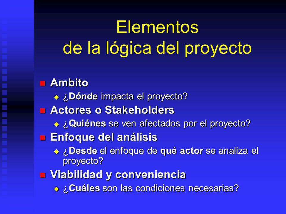 Elementos de la lógica del proyecto