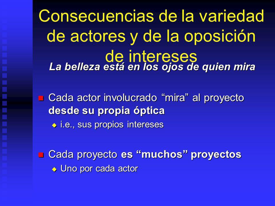 Consecuencias de la variedad de actores y de la oposición de intereses