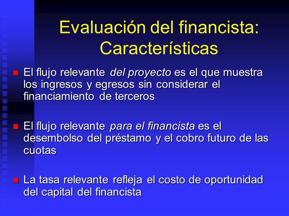 Evaluación del financista: Características