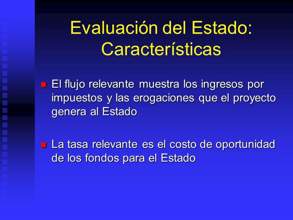 Evaluación del Estado: Características