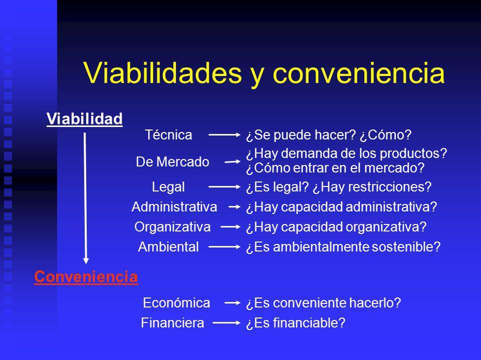 Viabilidades y conveniencia