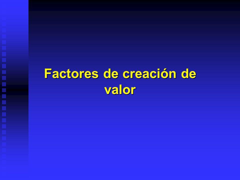 Factores de creación de valor