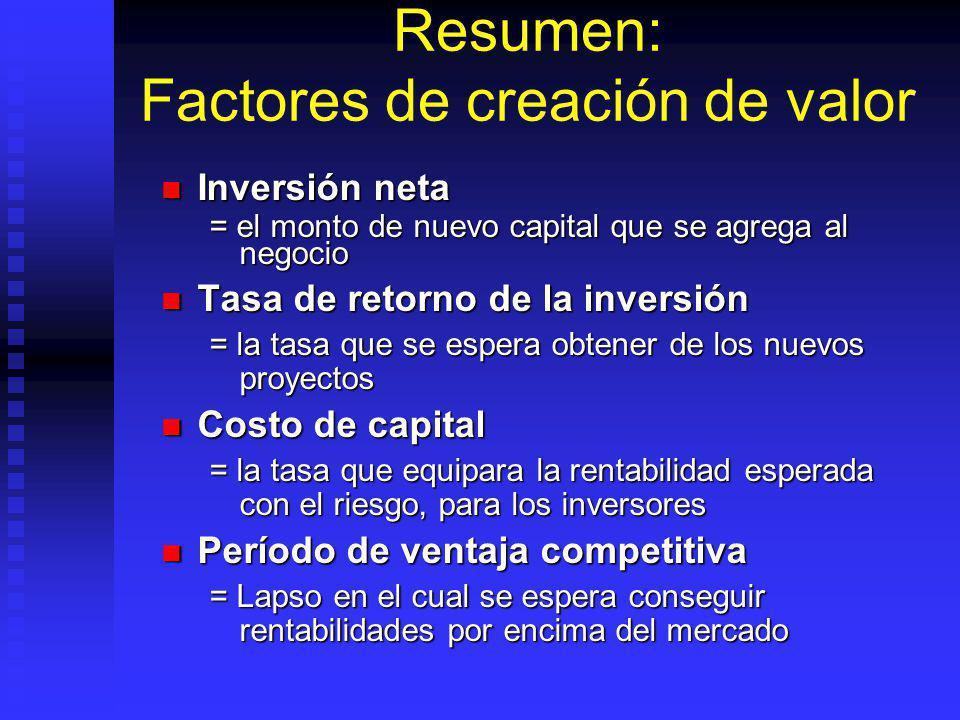 Resumen: Factores de creación de valor
