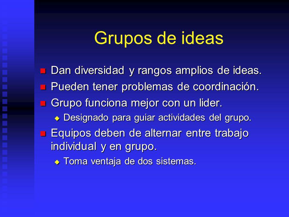 Grupos de ideas Dan diversidad y rangos amplios de ideas.