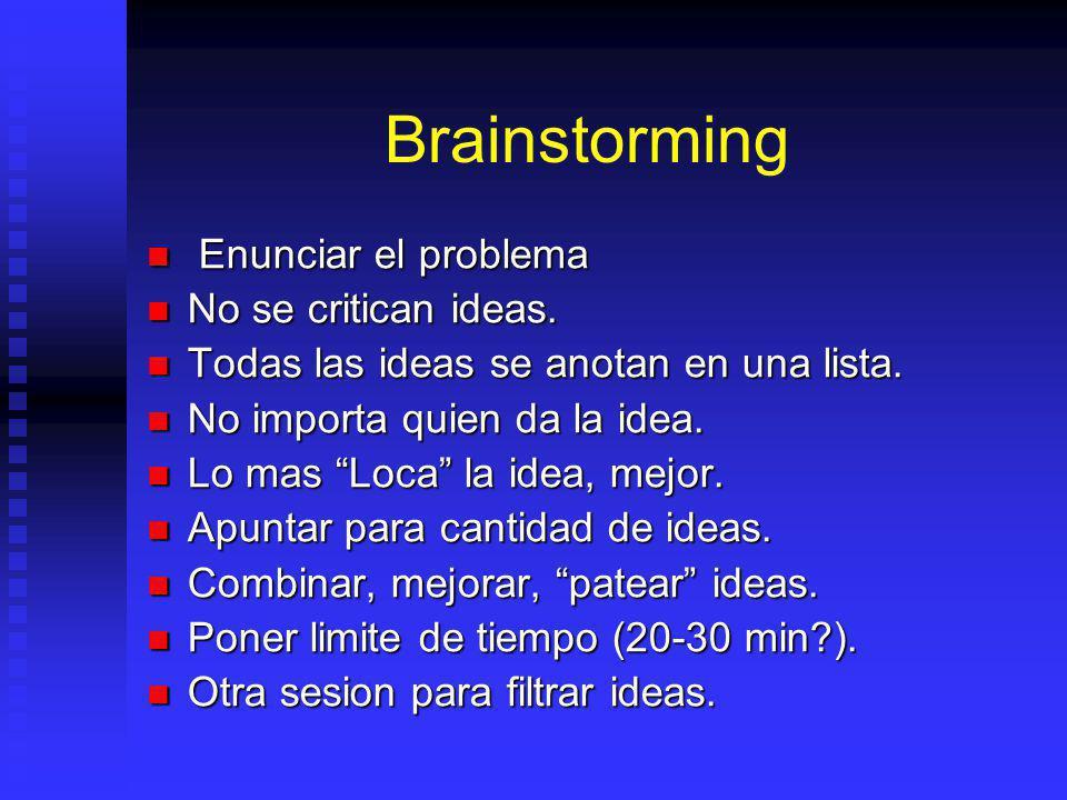 Brainstorming Enunciar el problema No se critican ideas.