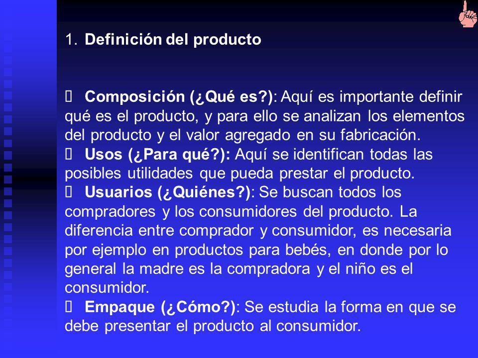 1. Definición del producto
