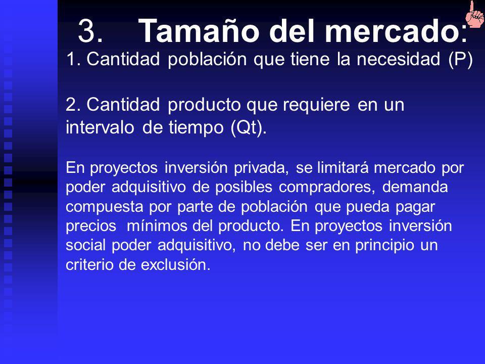 3. Tamaño del mercado: 1. Cantidad población que tiene la necesidad (P) 2. Cantidad producto que requiere en un intervalo de tiempo (Qt).