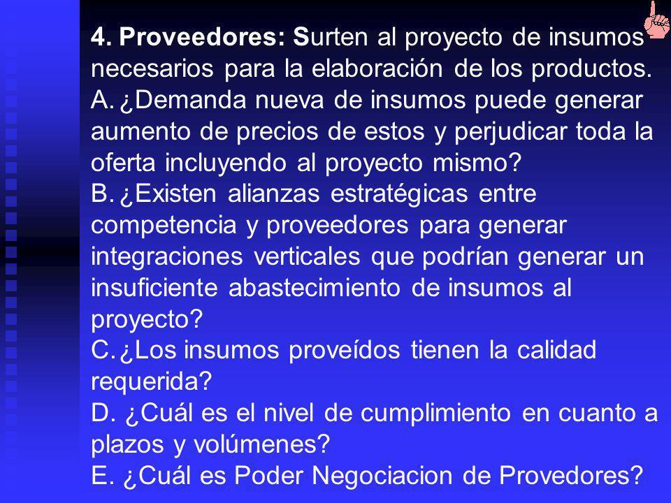 4. Proveedores: Surten al proyecto de insumos necesarios para la elaboración de los productos.