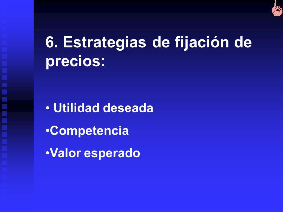 6. Estrategias de fijación de precios: