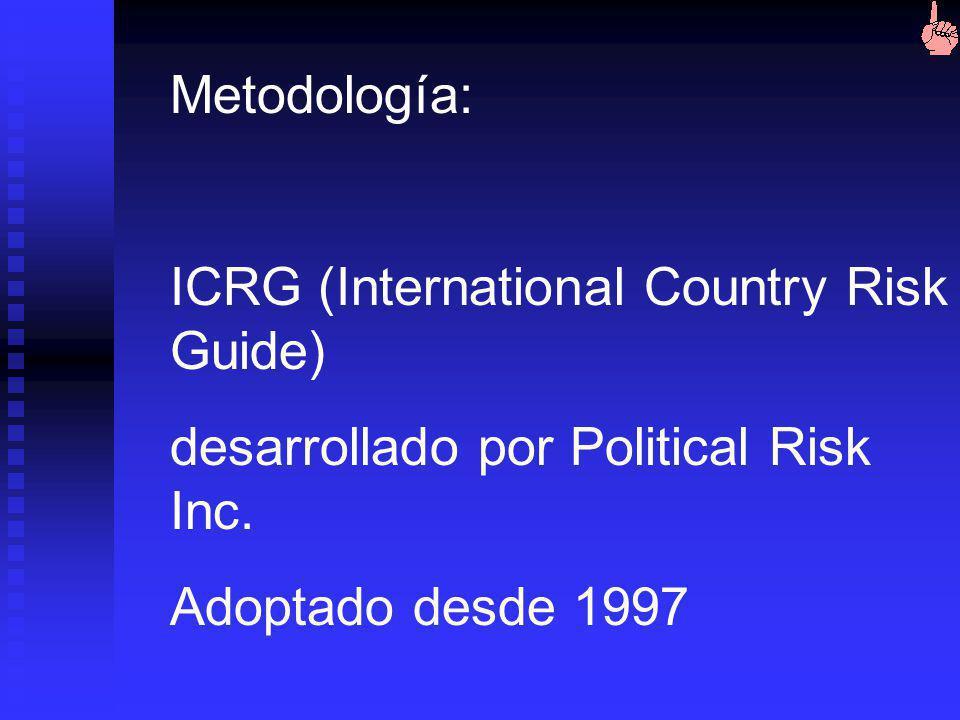 Metodología: ICRG (International Country Risk Guide) desarrollado por Political Risk Inc.