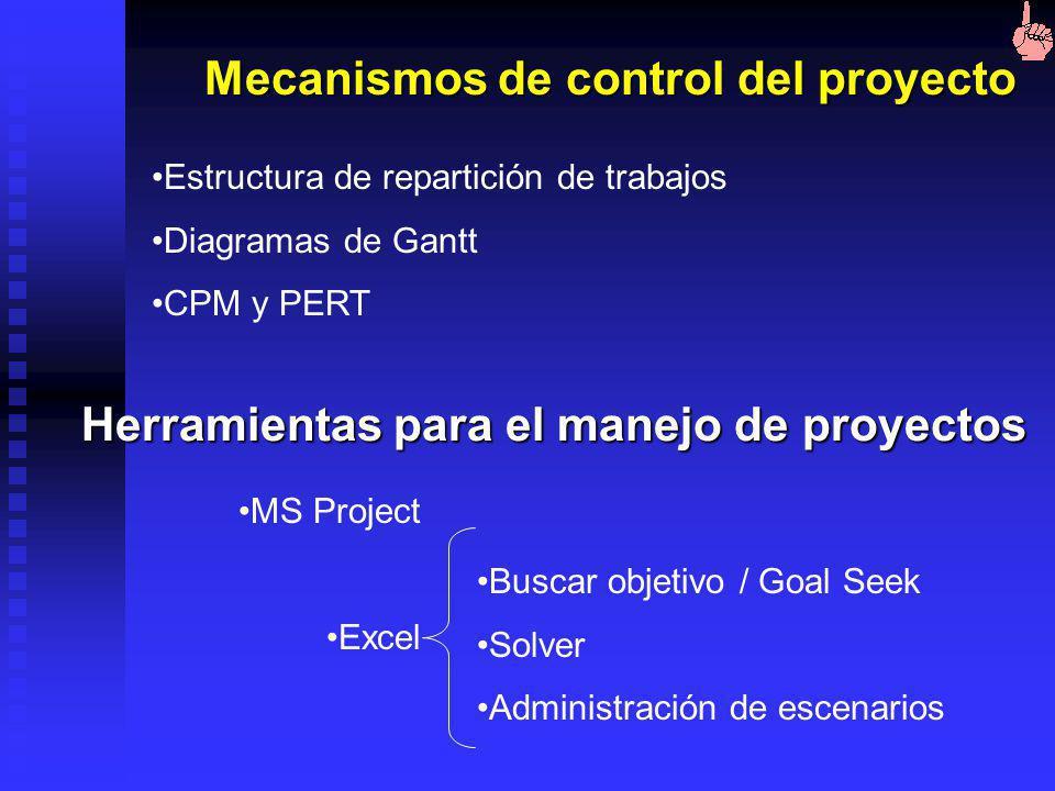Mecanismos de control del proyecto