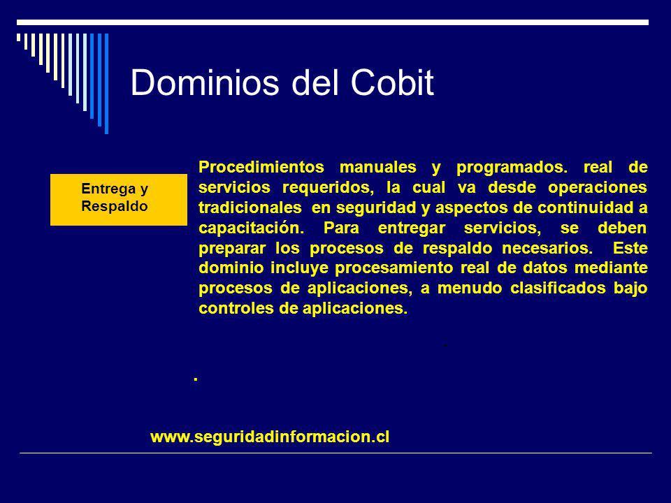 Dominios del Cobit