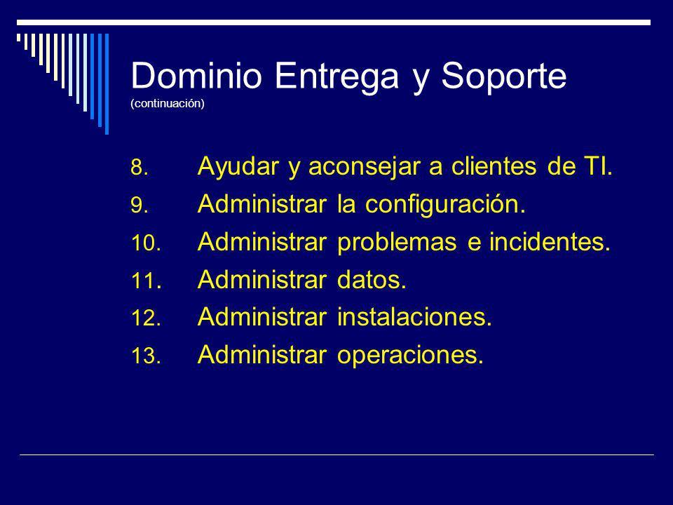 Dominio Entrega y Soporte (continuación)