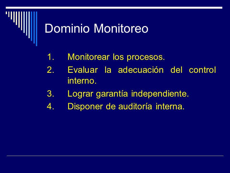 Dominio Monitoreo 1. Monitorear los procesos.