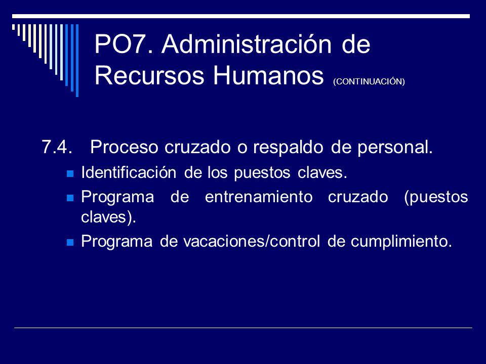 PO7. Administración de Recursos Humanos (CONTINUACIÓN)