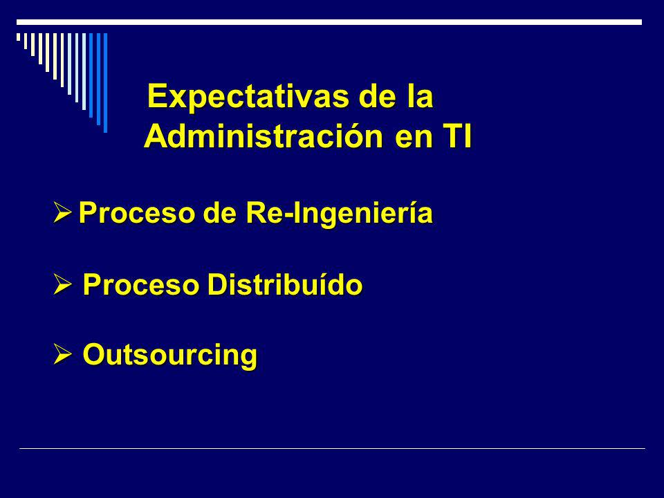 Expectativas de la Administración en TI Proceso de Re-Ingeniería