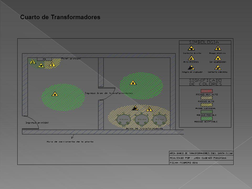 Cuarto de Transformadores