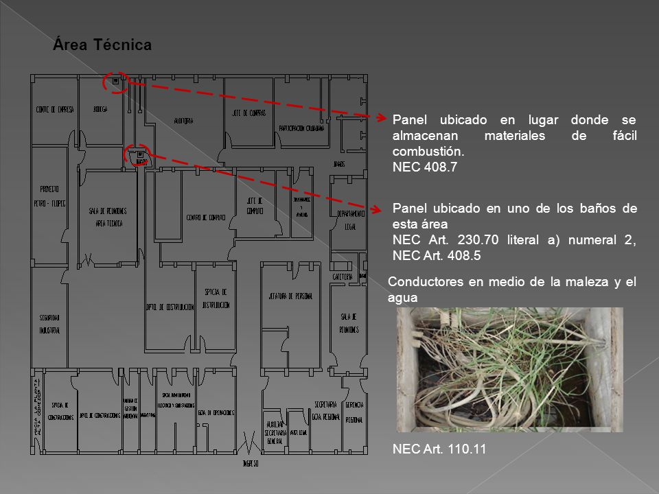 Área Técnica Panel ubicado en lugar donde se almacenan materiales de fácil combustión. NEC 408.7.