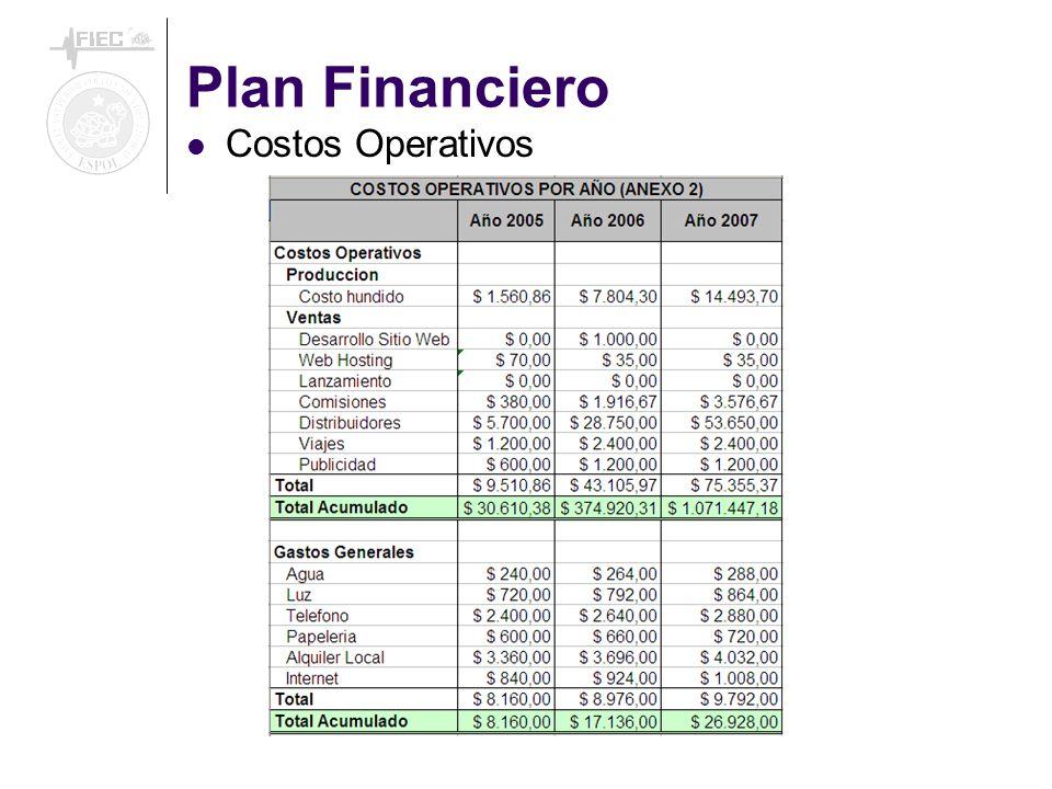Plan Financiero Costos Operativos