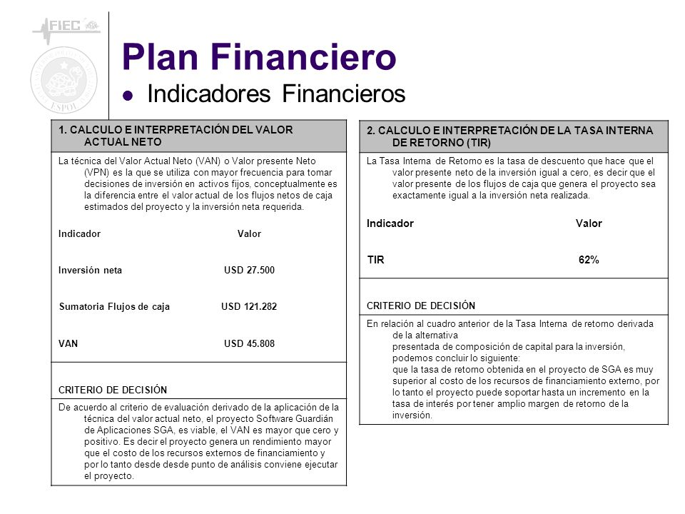 Plan Financiero Indicadores Financieros