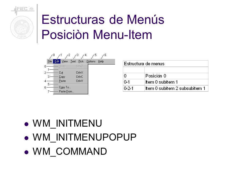 Estructuras de Menús Posiciòn Menu-Item