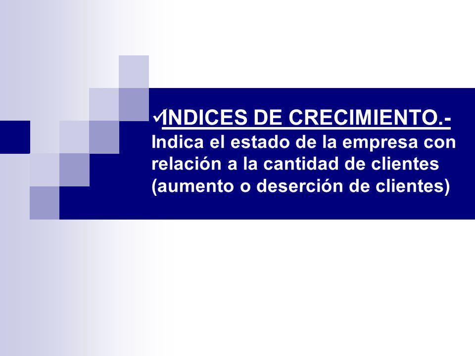 INDICES DE CRECIMIENTO