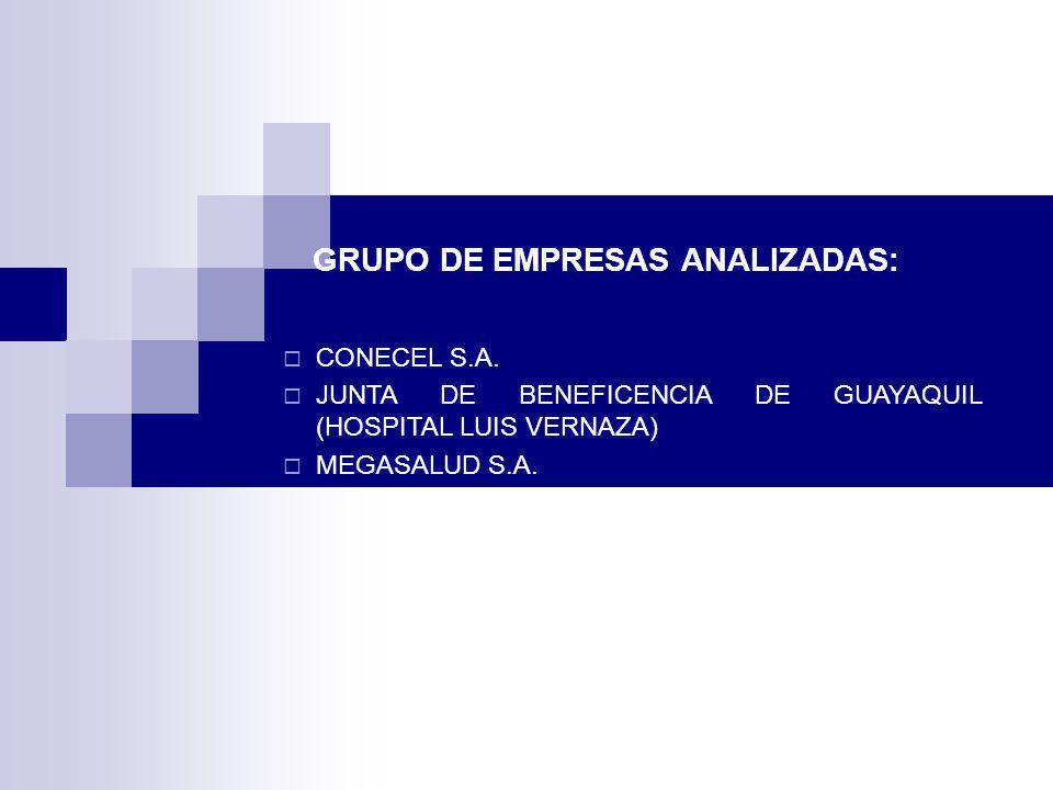 GRUPO DE EMPRESAS ANALIZADAS: